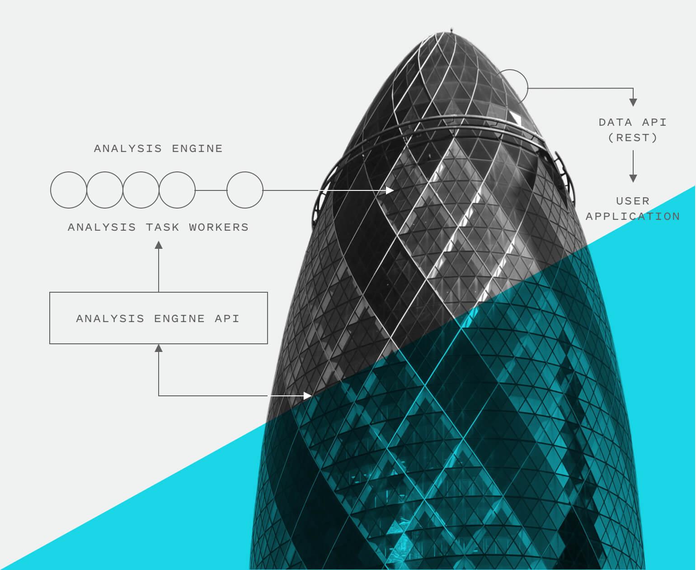 Close up of London Gherkin, tech callouts and cyan diagonal bar over.