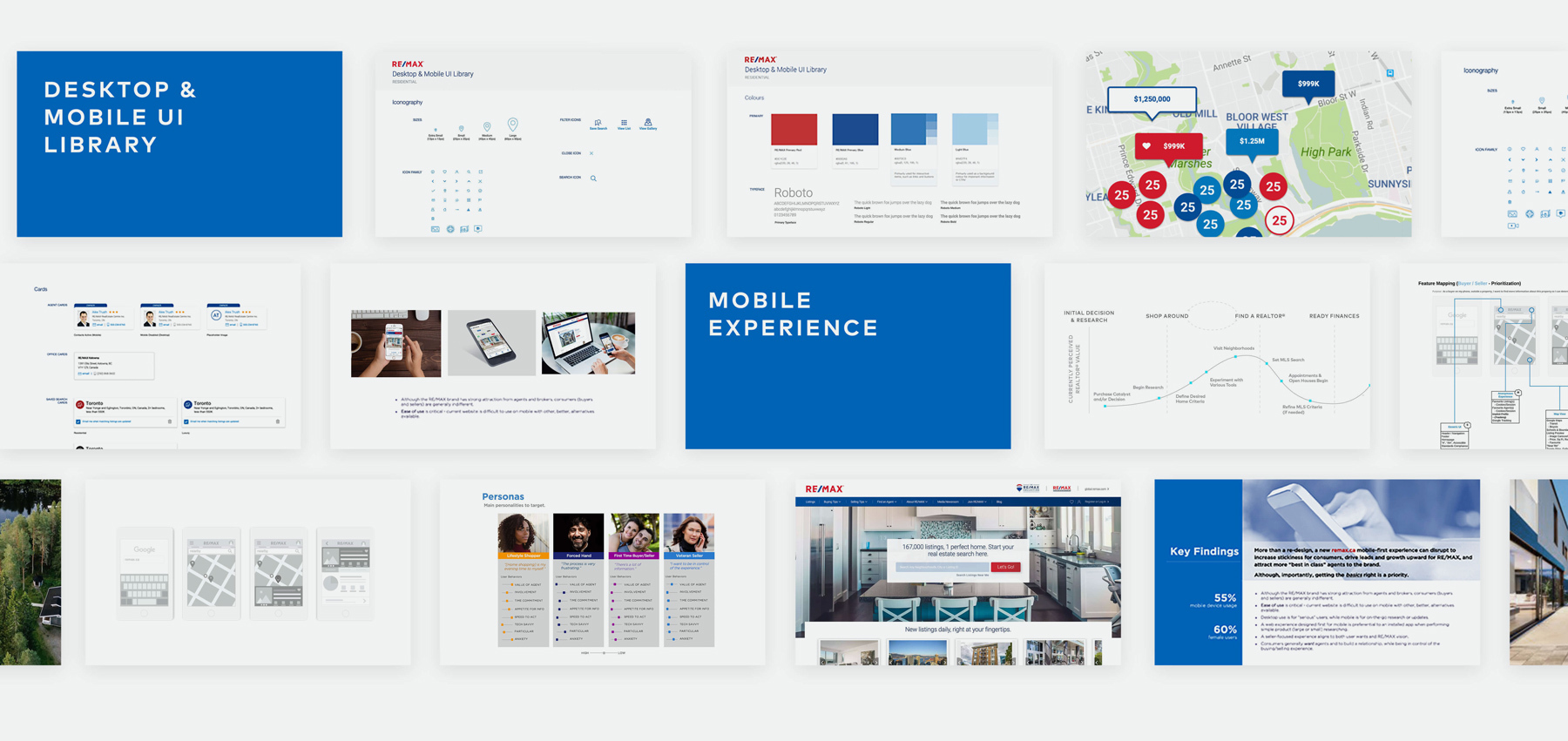 multiple pages form a Remax discovery presentation.